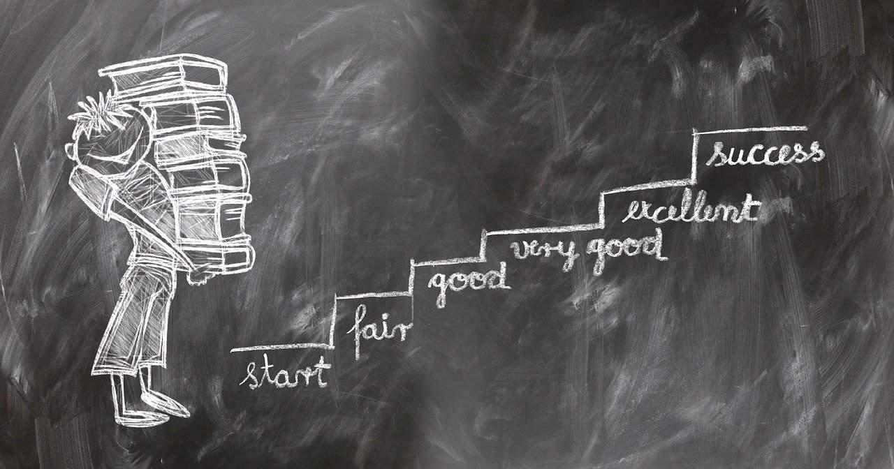 Chcesz odnieść sukces? Musisz to wiedzieć!